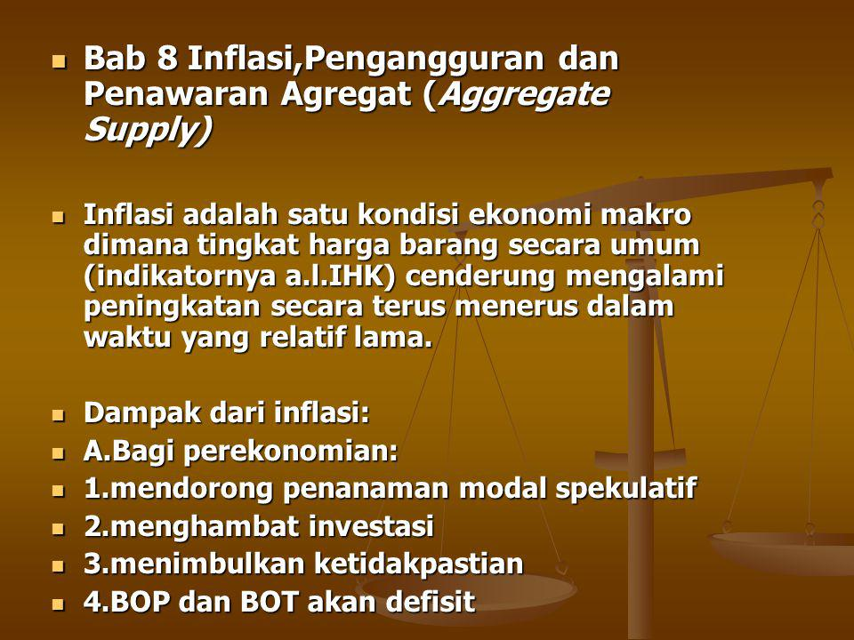 Bab 8 Inflasi,Pengangguran dan Penawaran Agregat (Aggregate Supply)