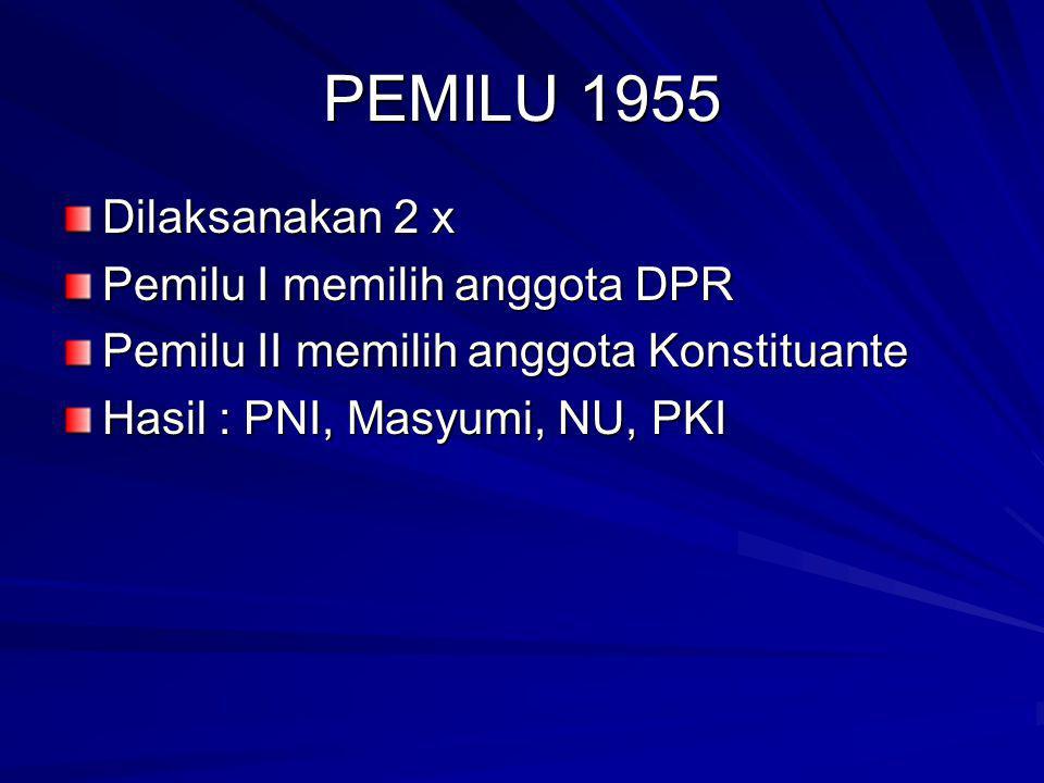PEMILU 1955 Dilaksanakan 2 x Pemilu I memilih anggota DPR