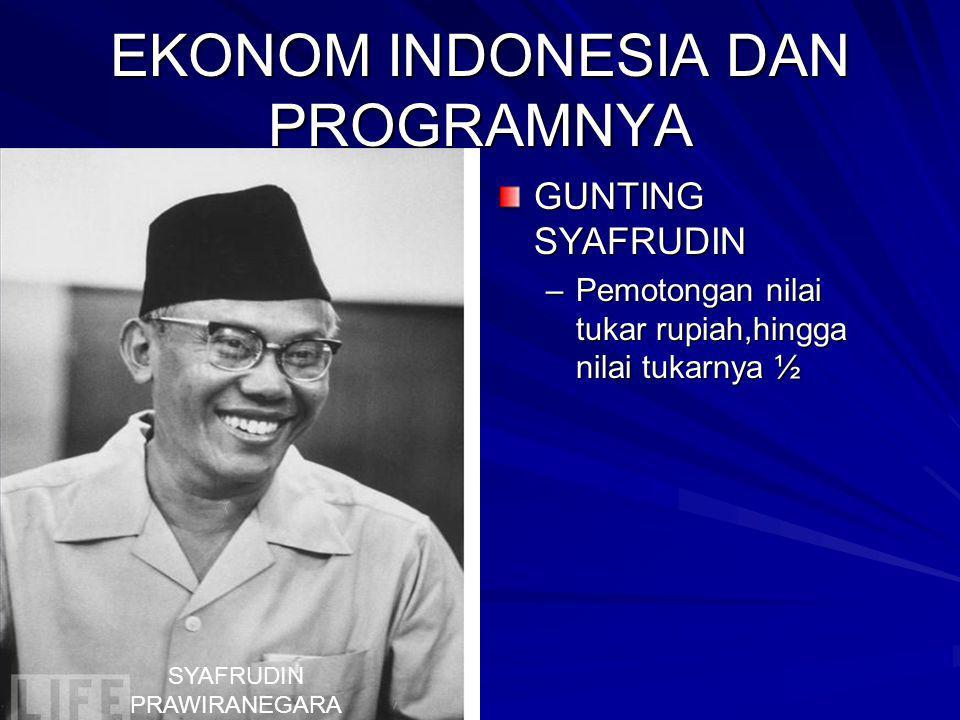EKONOM INDONESIA DAN PROGRAMNYA