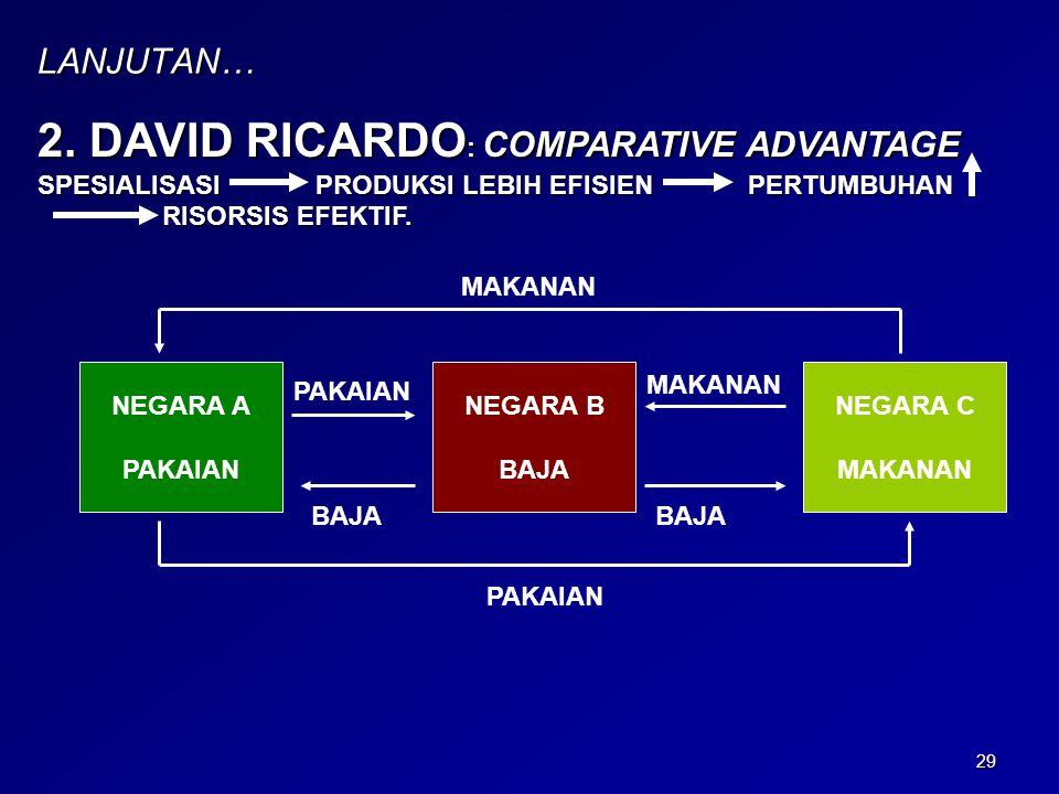 2. DAVID RICARDO: COMPARATIVE ADVANTAGE