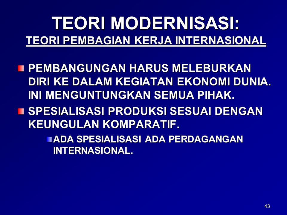 TEORI MODERNISASI: TEORI PEMBAGIAN KERJA INTERNASIONAL
