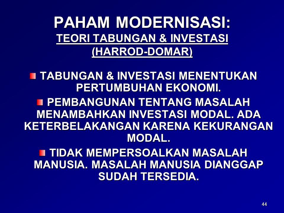 PAHAM MODERNISASI: TEORI TABUNGAN & INVESTASI (HARROD-DOMAR)