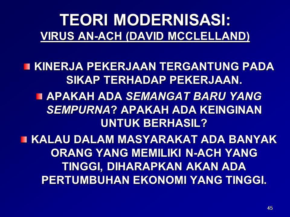 TEORI MODERNISASI: VIRUS AN-ACH (DAVID MCCLELLAND)