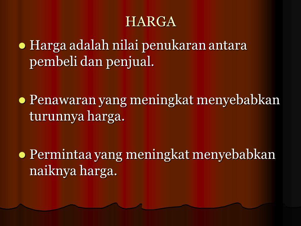 HARGA Harga adalah nilai penukaran antara pembeli dan penjual.