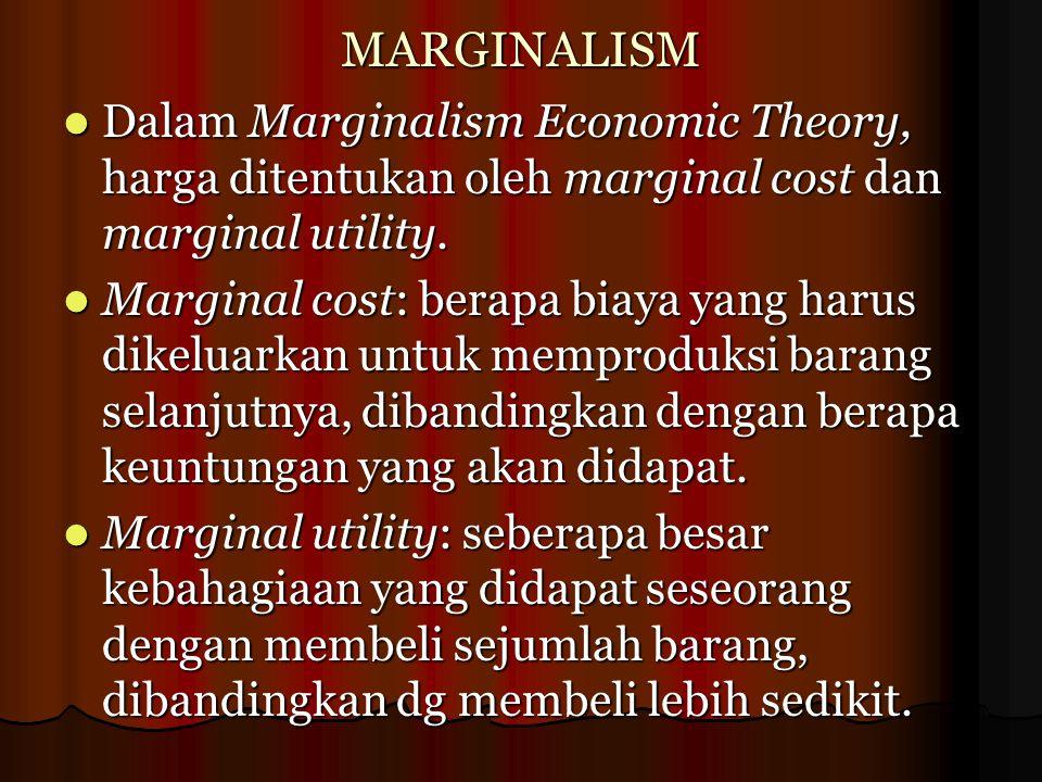 MARGINALISM Dalam Marginalism Economic Theory, harga ditentukan oleh marginal cost dan marginal utility.