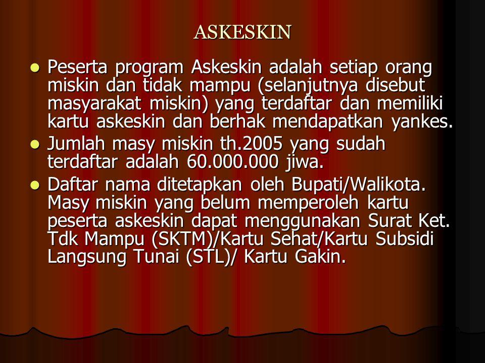 ASKESKIN