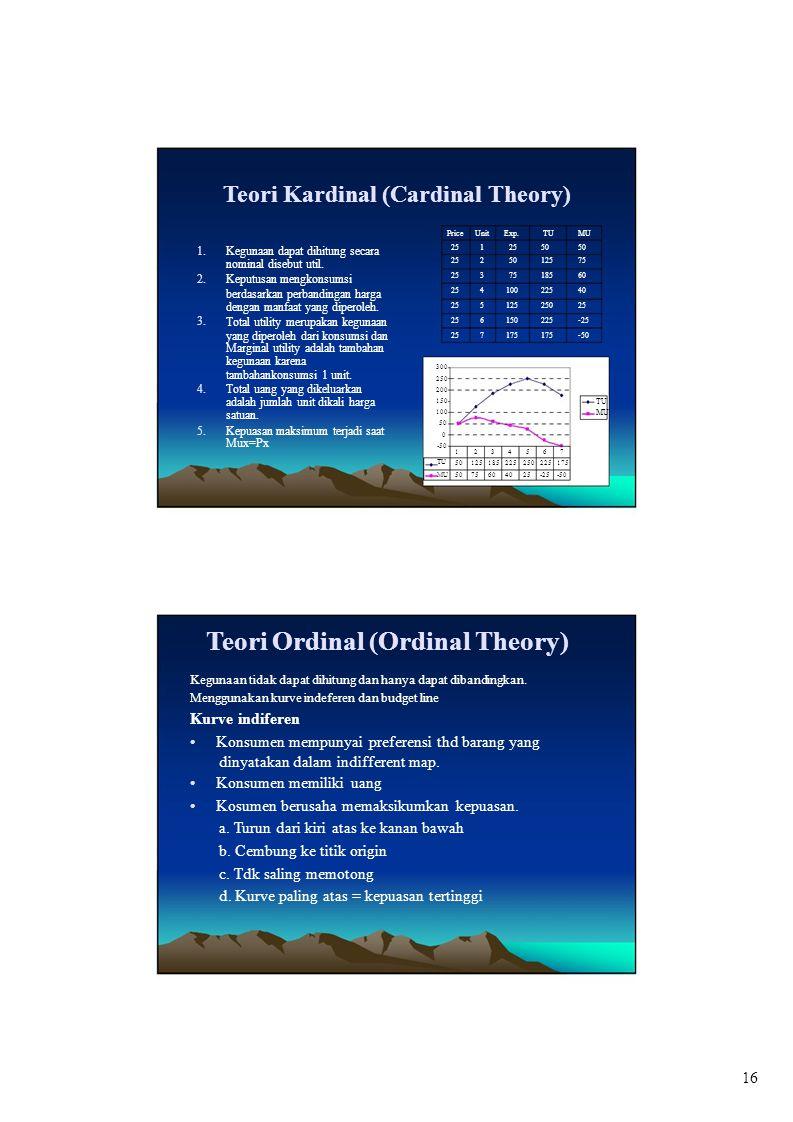 Teori Kardinal (Cardinal Theory)