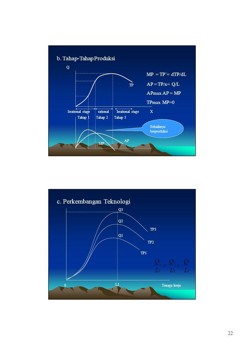 rational Irrational stage c. Perkembangan Teknologi Q3 > >