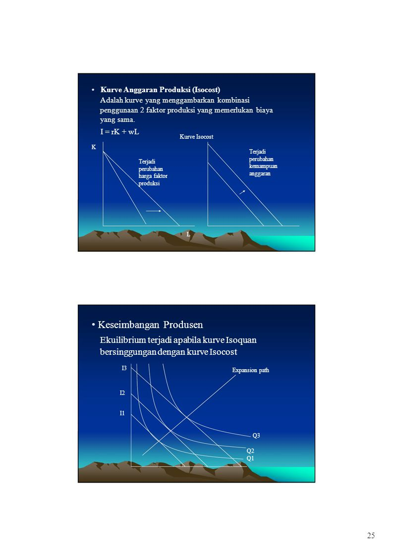 L • Keseimbangan Produsen Ekuilibrium terjadi apabila kurve Isoquan