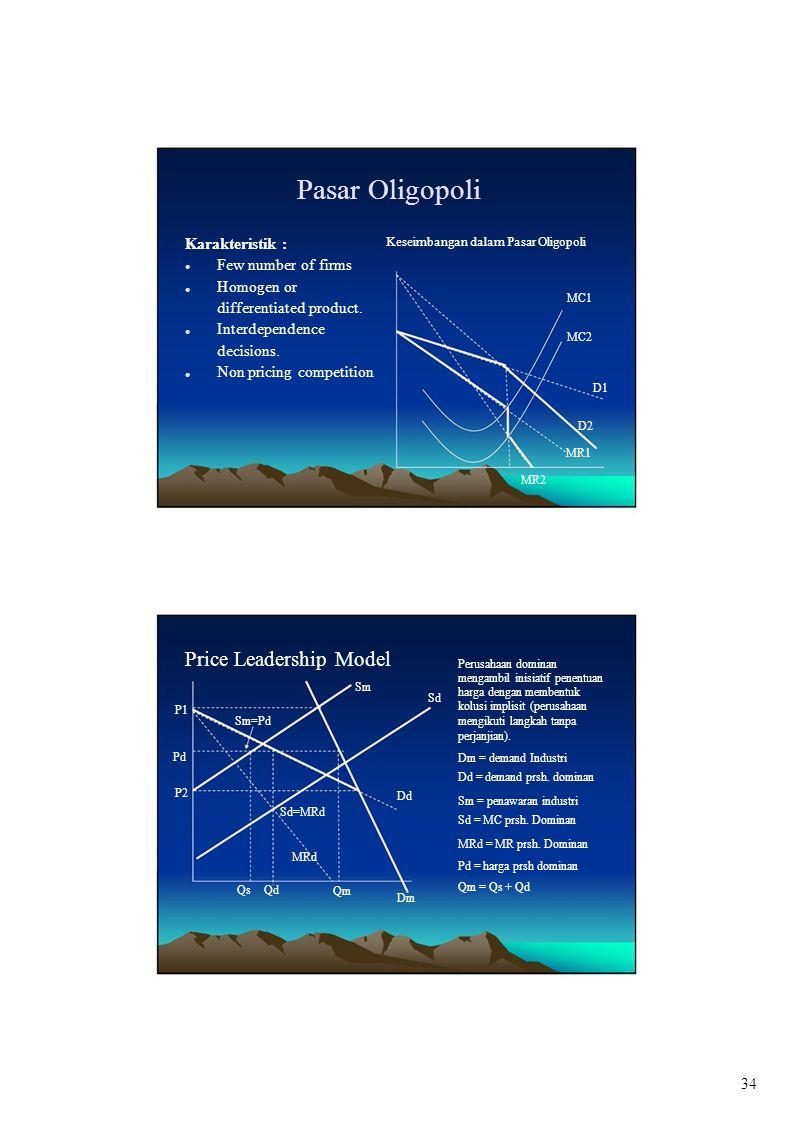 Pasar Oligopoli Price Leadership Model Karakteristik :