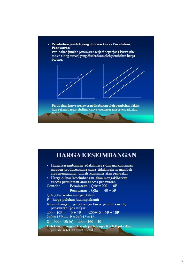• Perubahan jumlah yang ditawarkan vs Perubahan