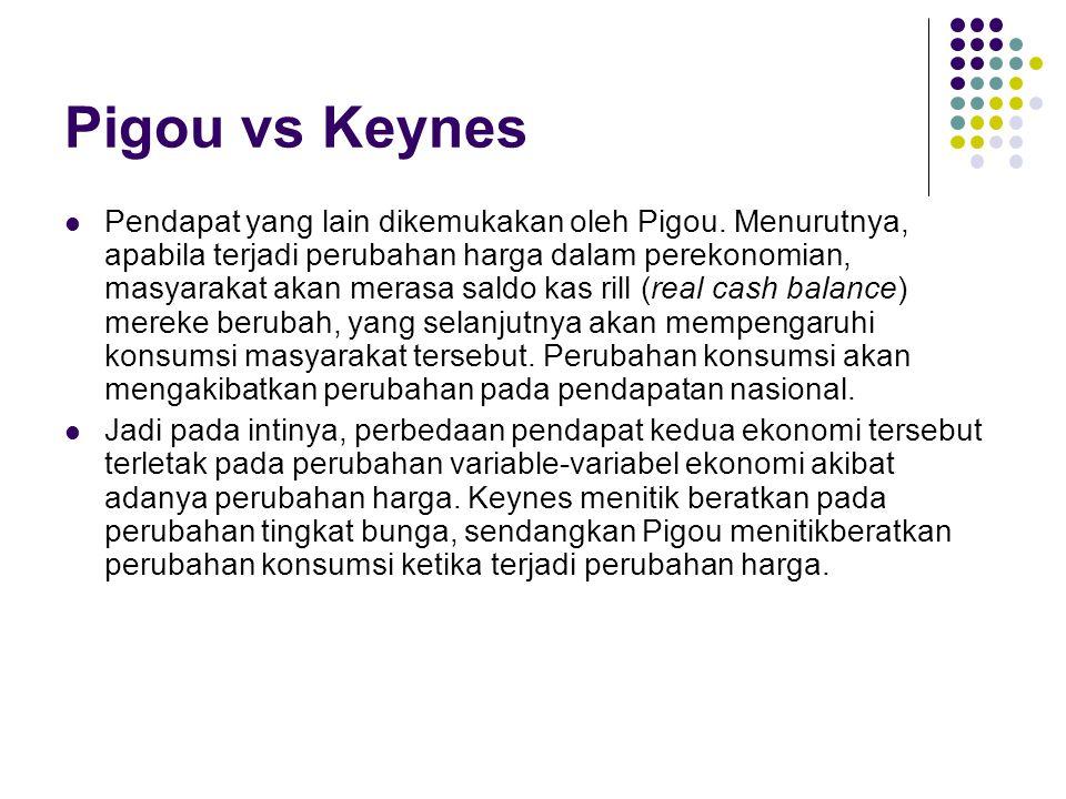 Pigou vs Keynes