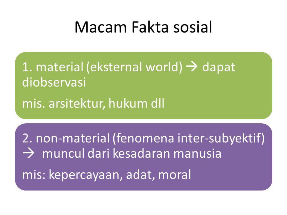 Macam Fakta sosial mis. arsitektur, hukum dll