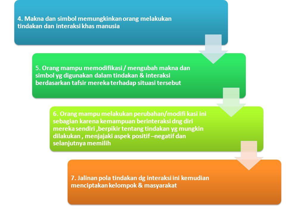 4. Makna dan simbol memungkinkan orang melakukan tindakan dan interaksi khas manusia