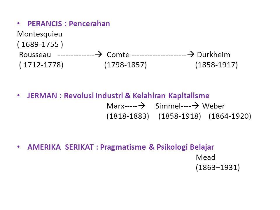 PERANCIS : Pencerahan Montesquieu. ( 1689-1755 ) Rousseau -------------- Comte --------------------- Durkheim.