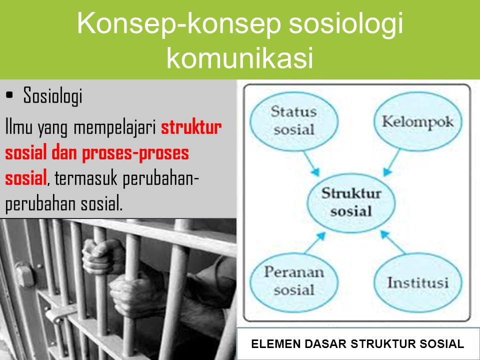 Konsep-konsep sosiologi komunikasi