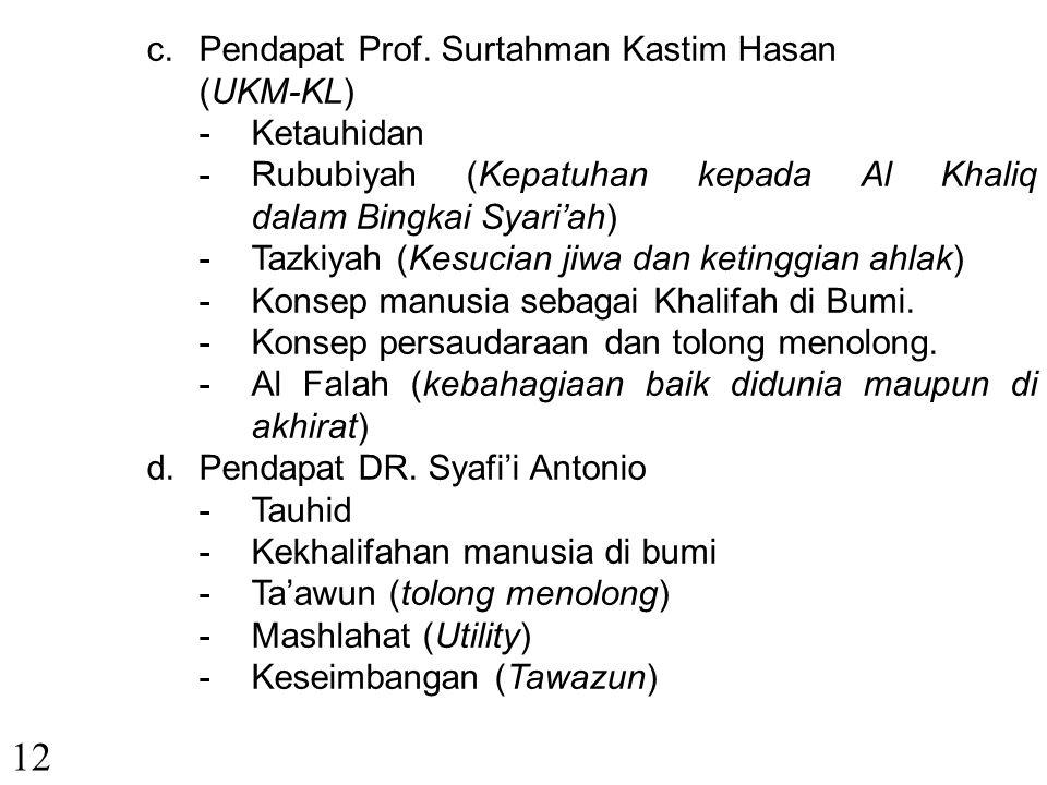 12 c. Pendapat Prof. Surtahman Kastim Hasan (UKM-KL) - Ketauhidan