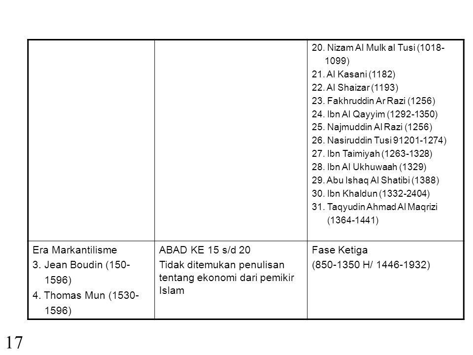 17 Era Markantilisme 3. Jean Boudin (150- 1596) 4. Thomas Mun (1530-