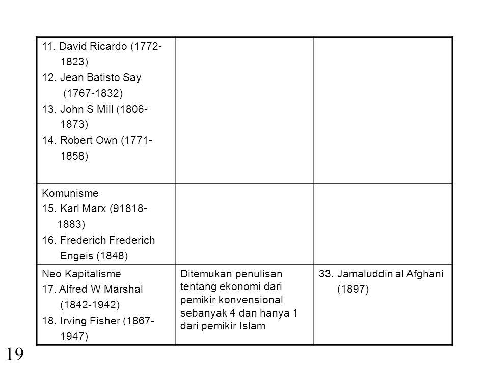 19 11. David Ricardo (1772- 1823) 12. Jean Batisto Say (1767-1832)