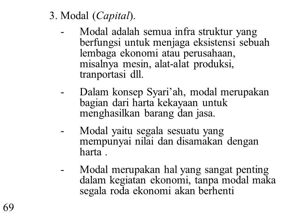 3. Modal (Capital).