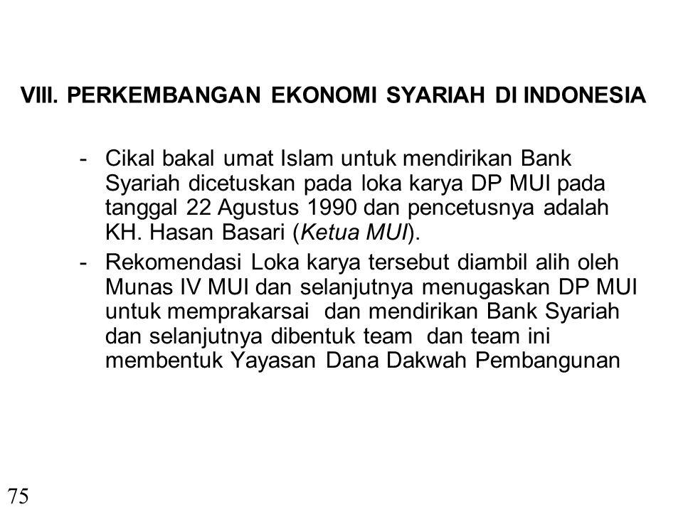 VIII. PERKEMBANGAN EKONOMI SYARIAH DI INDONESIA