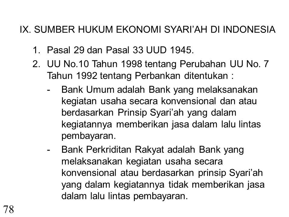 78 IX. SUMBER HUKUM EKONOMI SYARI'AH DI INDONESIA