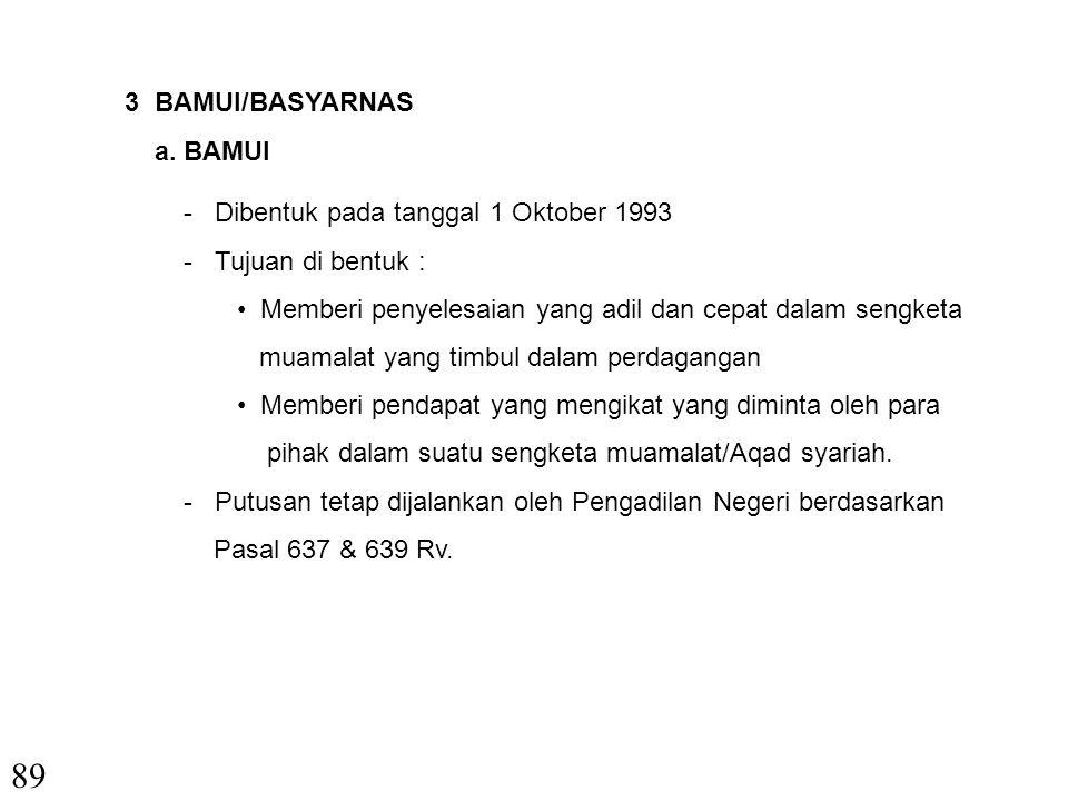89 3 BAMUI/BASYARNAS a. BAMUI - Dibentuk pada tanggal 1 Oktober 1993