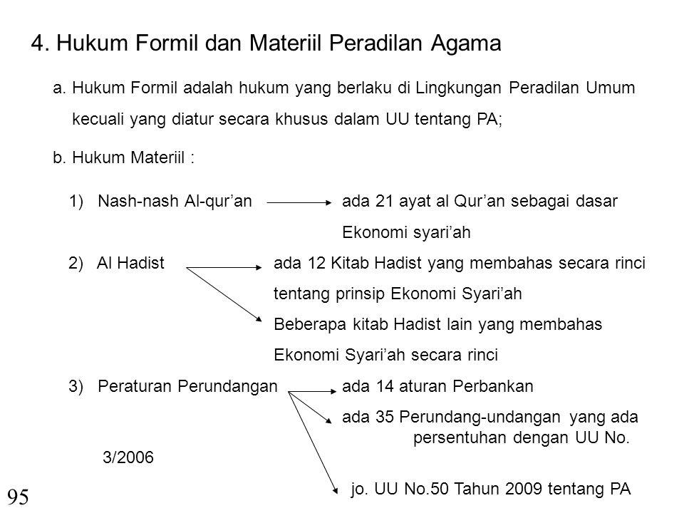 4. Hukum Formil dan Materiil Peradilan Agama