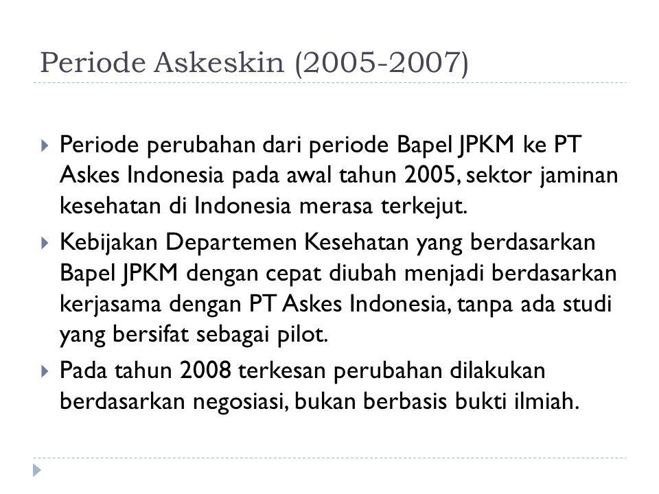 Periode Askeskin (2005-2007)