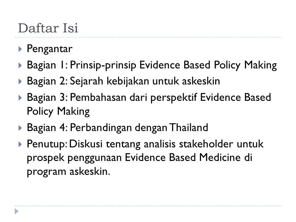 Daftar Isi Pengantar. Bagian 1: Prinsip-prinsip Evidence Based Policy Making. Bagian 2: Sejarah kebijakan untuk askeskin.