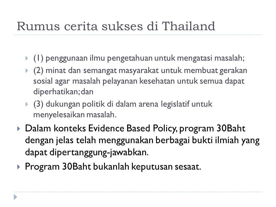 Rumus cerita sukses di Thailand