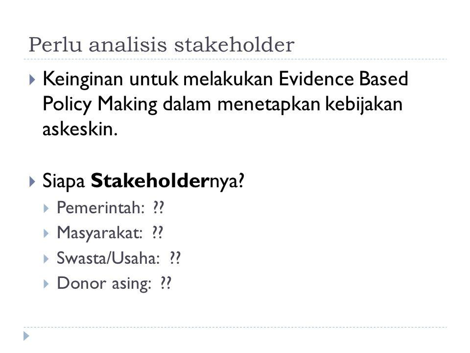 Perlu analisis stakeholder