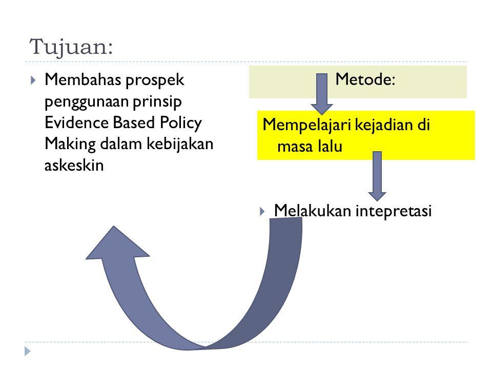 Tujuan: Membahas prospek penggunaan prinsip Evidence Based Policy Making dalam kebijakan askeskin.