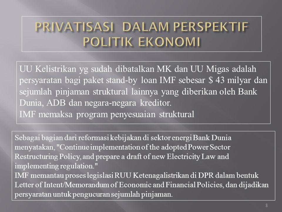 PRIVATISASI DALAM PERSPEKTIF POLITIK EKONOMI