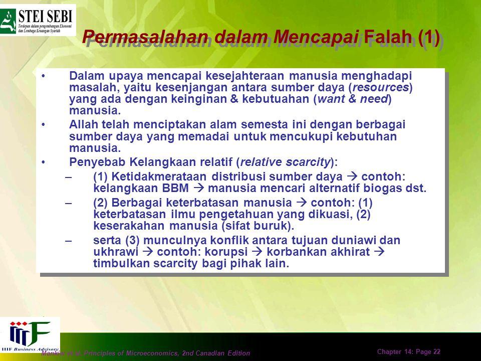Permasalahan dalam Mencapai Falah (1)