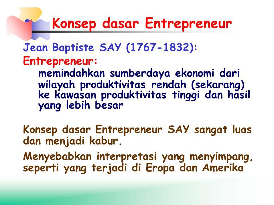 Konsep dasar Entrepreneur
