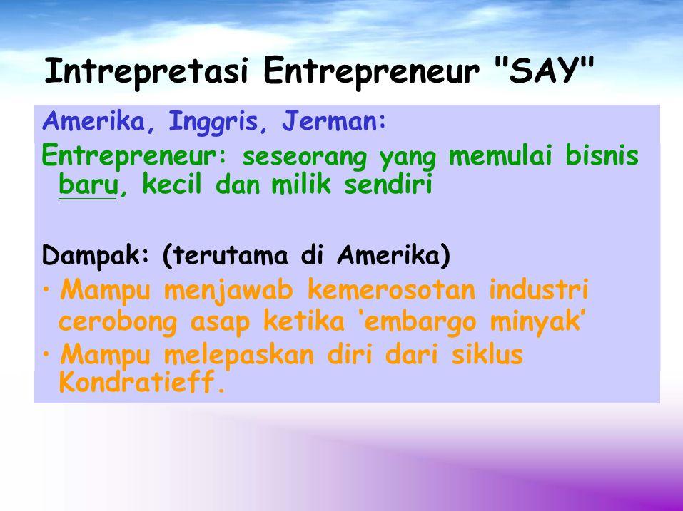 Intrepretasi Entrepreneur SAY