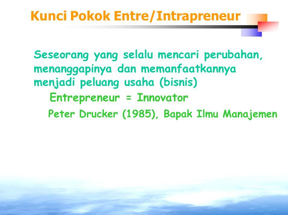 Kunci Pokok Entre/Intrapreneur