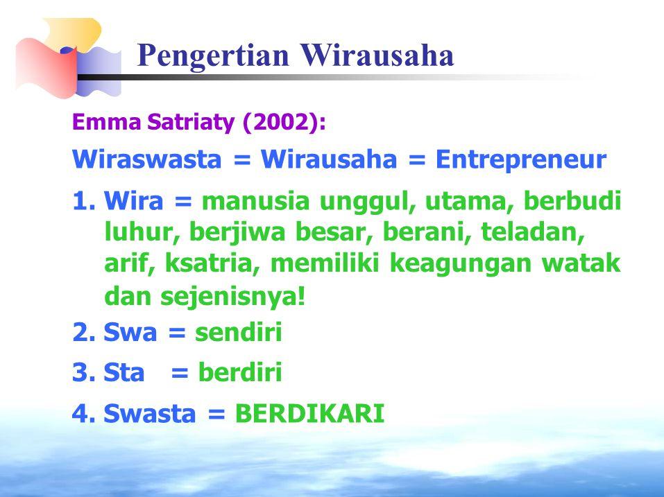 Pengertian Wirausaha Wiraswasta = Wirausaha = Entrepreneur