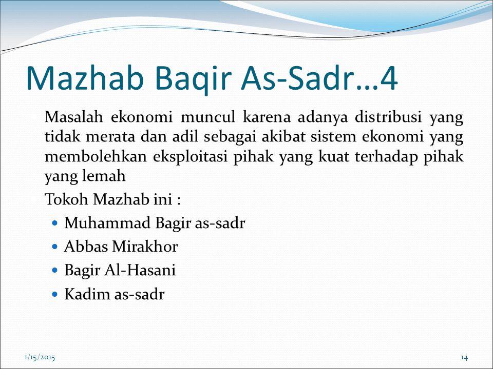 Mazhab Baqir As-Sadr…4