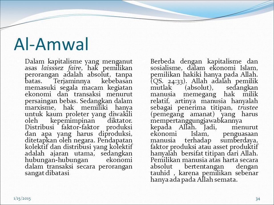 Al-Amwal