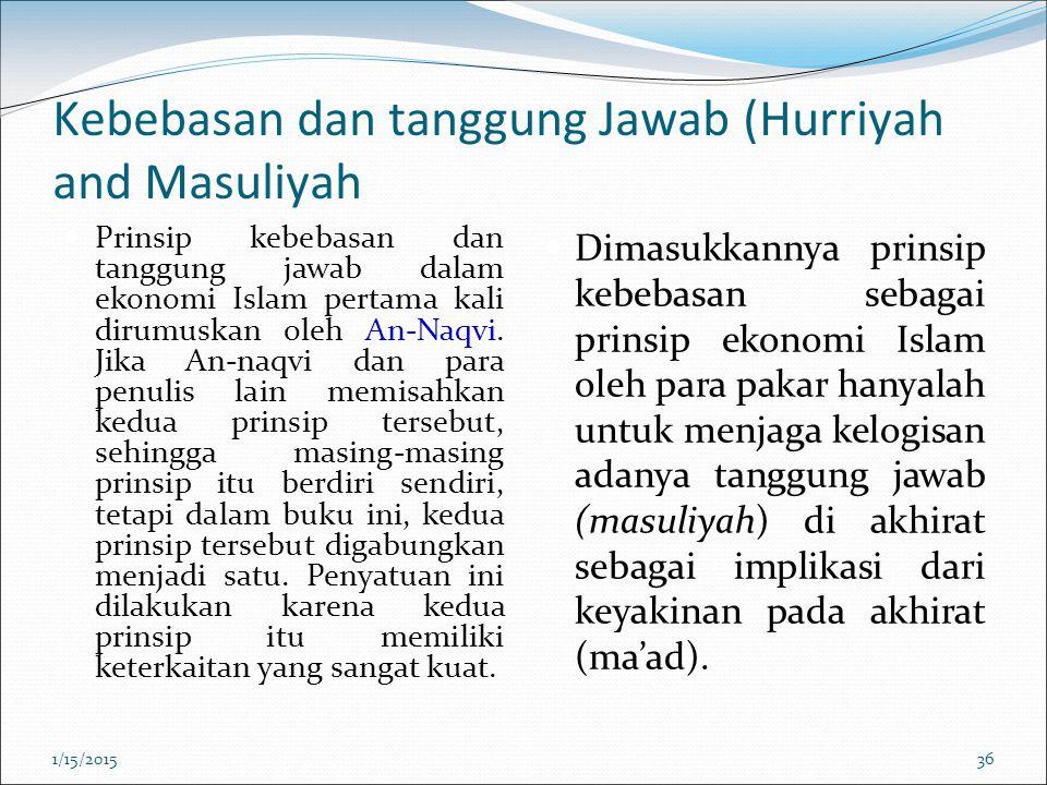 Kebebasan dan tanggung Jawab (Hurriyah and Masuliyah