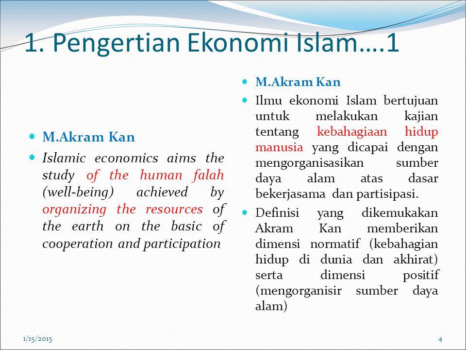 1. Pengertian Ekonomi Islam….1