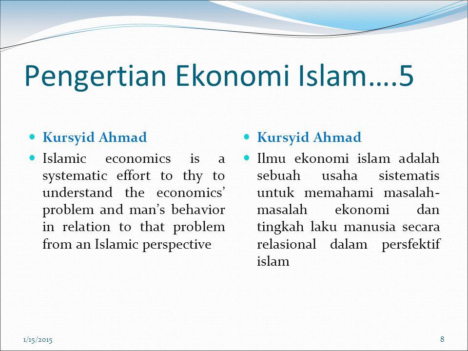 Pengertian Ekonomi Islam….5