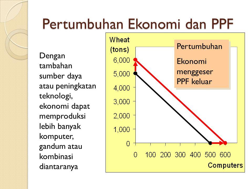 Pertumbuhan Ekonomi dan PPF