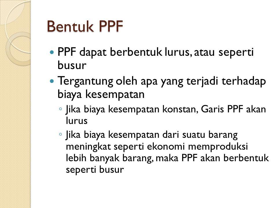 Bentuk PPF PPF dapat berbentuk lurus, atau seperti busur