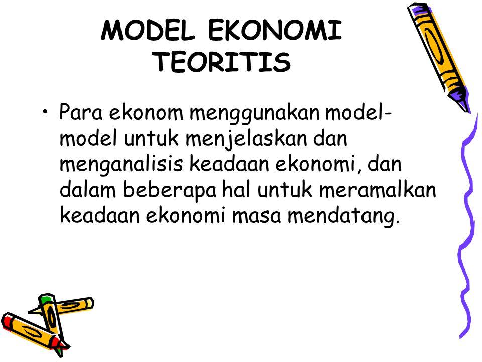 MODEL EKONOMI TEORITIS