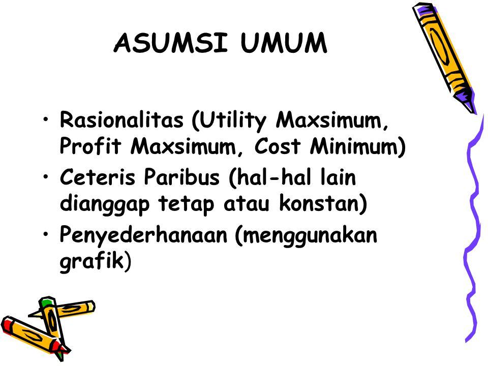 ASUMSI UMUM Rasionalitas (Utility Maxsimum, Profit Maxsimum, Cost Minimum) Ceteris Paribus (hal-hal lain dianggap tetap atau konstan)
