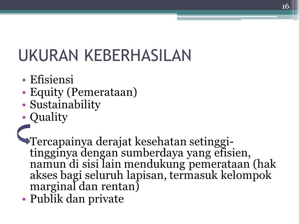 UKURAN KEBERHASILAN Efisiensi Equity (Pemerataan) Sustainability