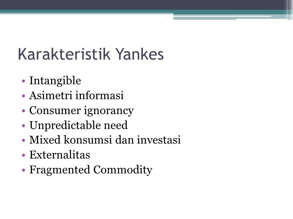 Karakteristik Yankes Intangible Asimetri informasi Consumer ignorancy